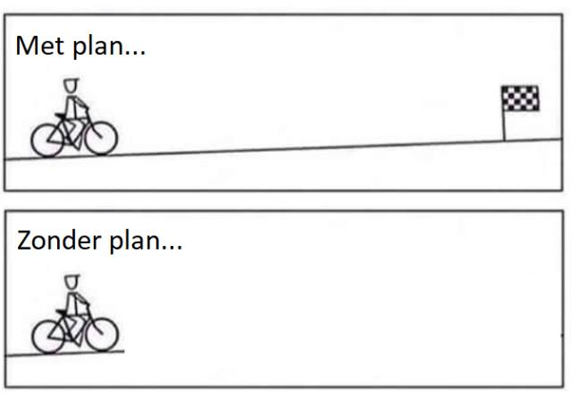Knipsel plan en werkelijkheid - zonder plan